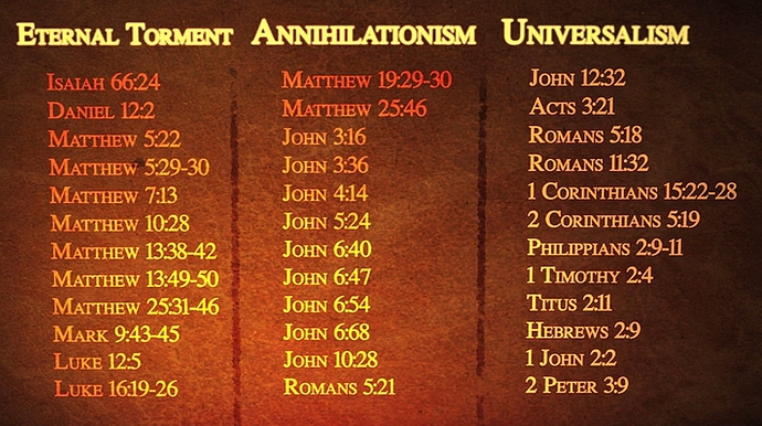 biblehellfeature