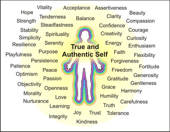 authentic-self1